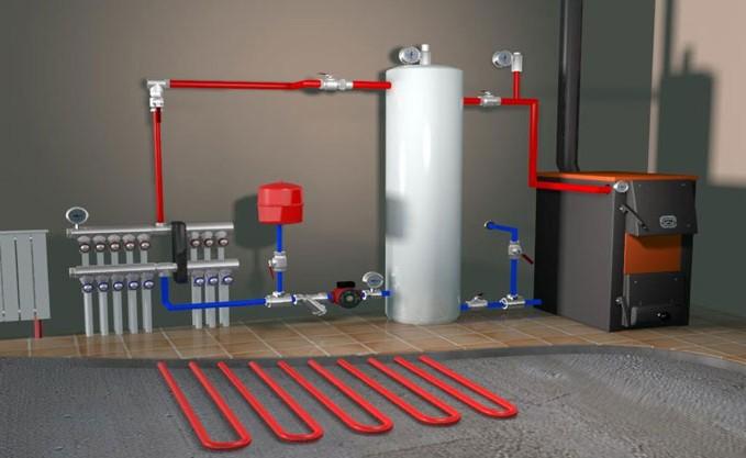 Выбираем вид системы отопления