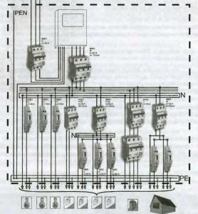 Схема электропроводки в квартире, доме.