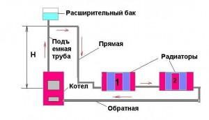 Монтажная схема системы отопления