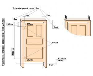 Монтажные размеры дверного полотна и коробки