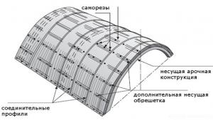Эскизный проект крыши из поликарбоната