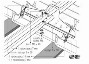 Монтажная схема по установке снегозадержателей