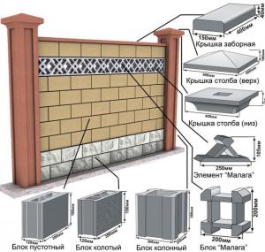 Блочный забор из пустотелых блоков