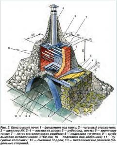 Рисунок конструкции