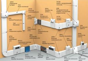Электроустановочные изделия  для открытого монтажа